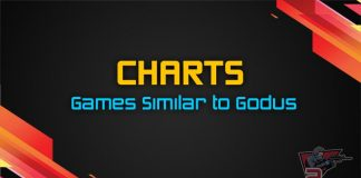 cover for charts post about games similar to godus